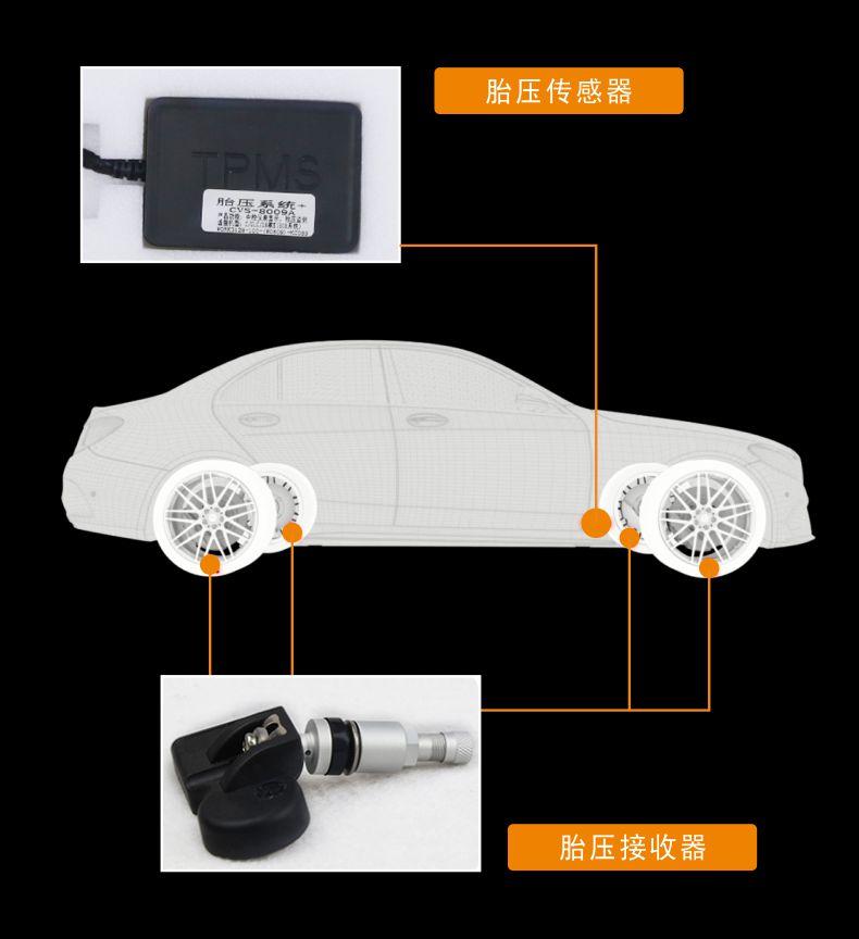 奔驰直接式胎压监测系统